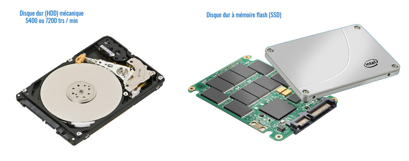 Disque dur mécanique vs SSD