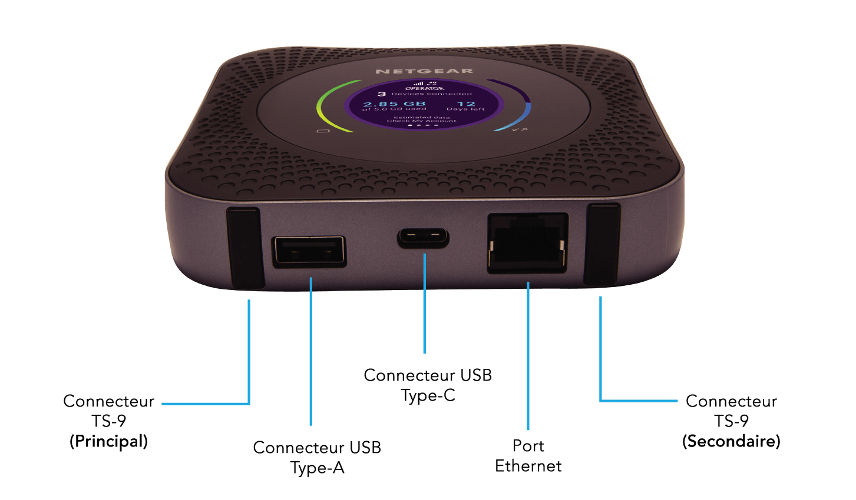 Routeur 4G Netgear